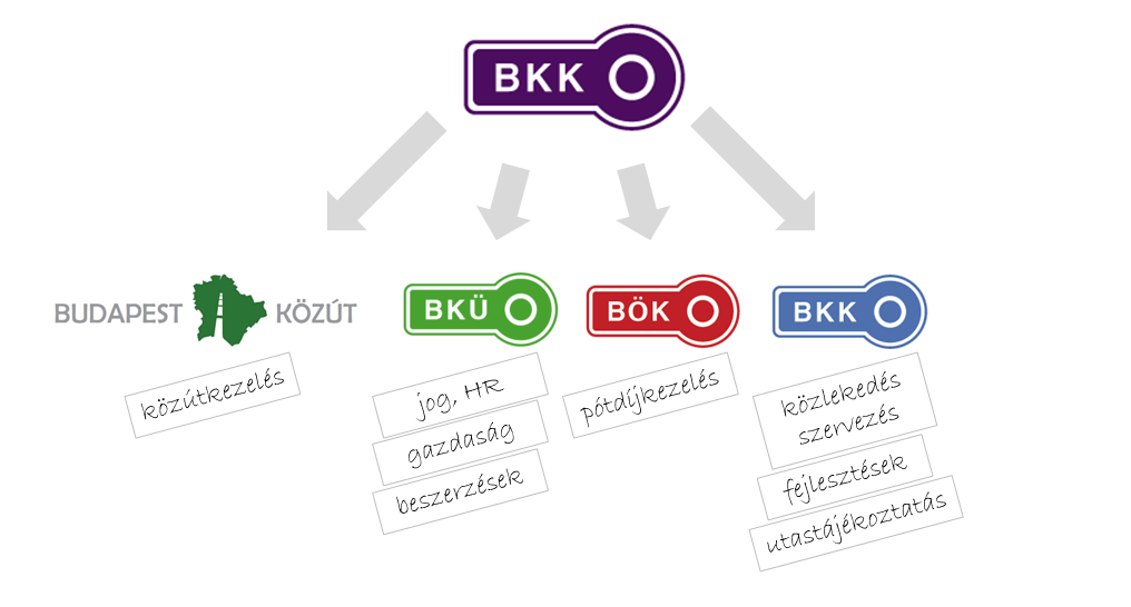 bkk_infograf.png