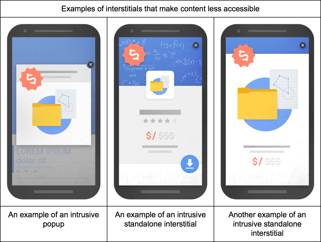 google-mobile-interstitials-penalty-bad-1472040881.png