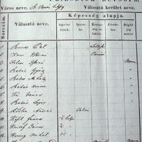502. Az 1848-as választás helyi vonatkozásai