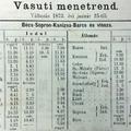 542. Hírek a Vasmegyei Figyelőből (1873-75)