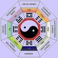 Feng shui tippek kezdőknek 1 - A szerelemsarok