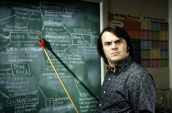 jack-black-school-of-rock-diagram1.jpg