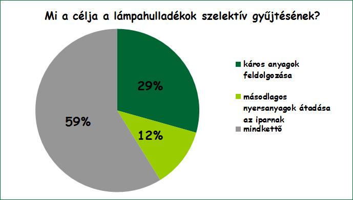mezokovacshaza_stat3.jpg