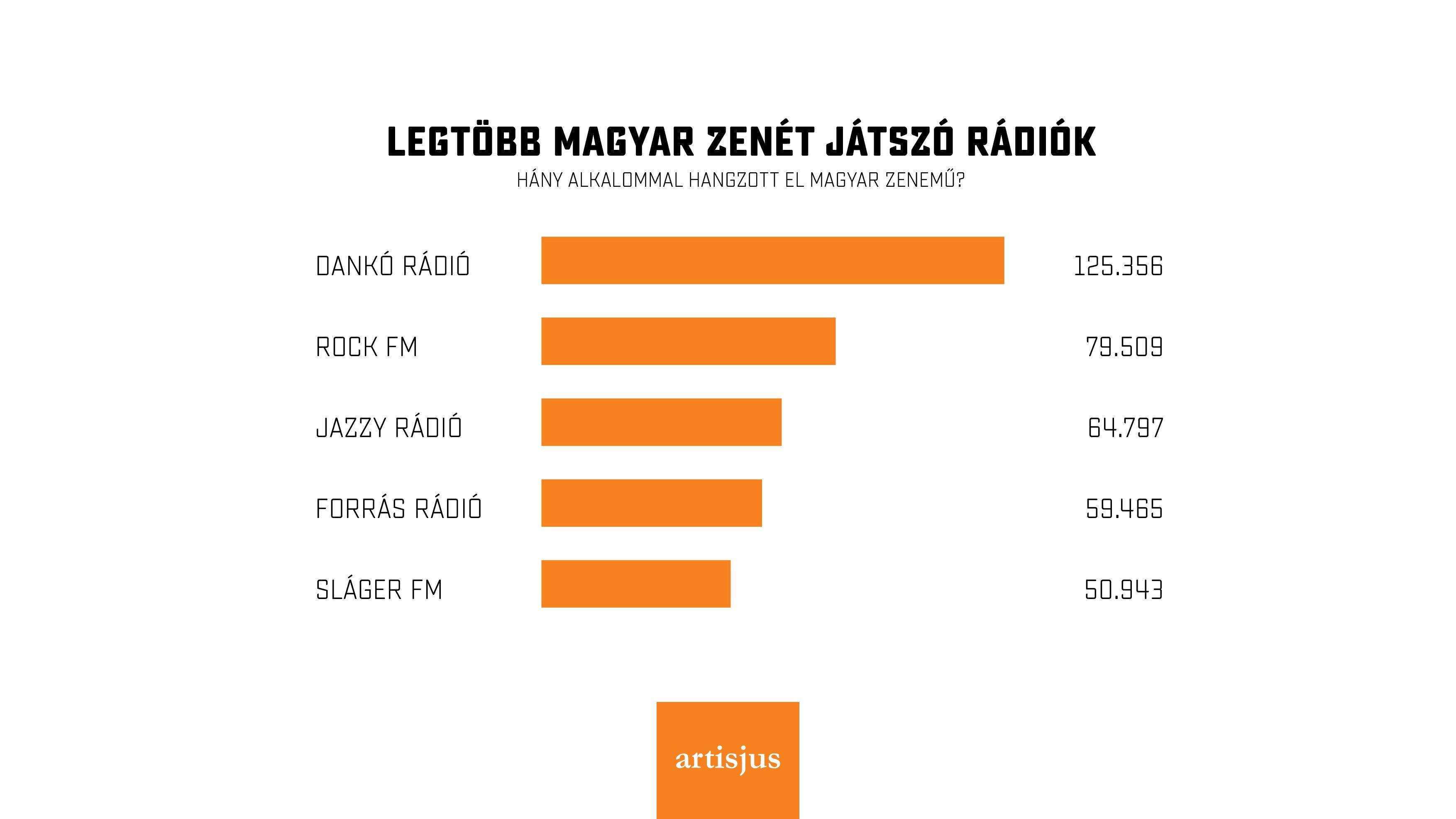 top5radio.jpg