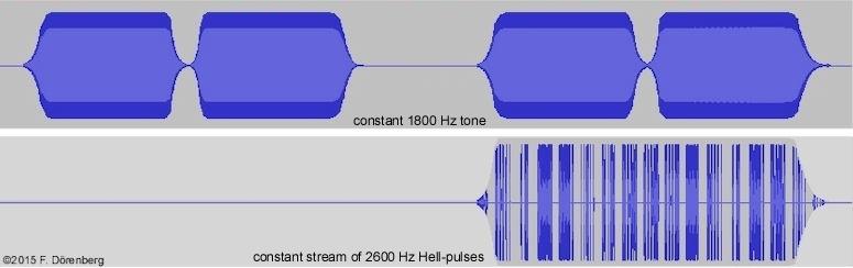 hell-bernhard-audio-2xpassage.jpg