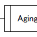 Mizusumashi #4: Az alkatrész-ellátás és a cella rendszerű gyártás optimalizálása