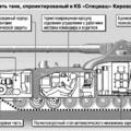 Lehetett volna  - szovjet-orosz  harckocsifejlesztések 1.rész