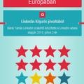 Linkedin tagság Európában [infografika] - 2013/07