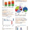Így nézett ki a magyar lízingpiac a harmadik negyedévben