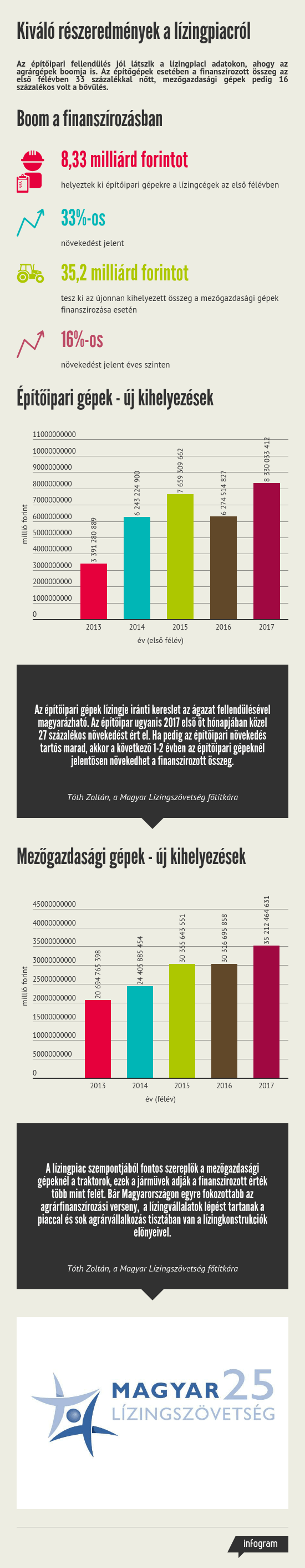 copy_lizing_q2_reszletes_1.png