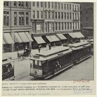 Bumli: New York, NY (2) – A városi hálózat kialakulása
