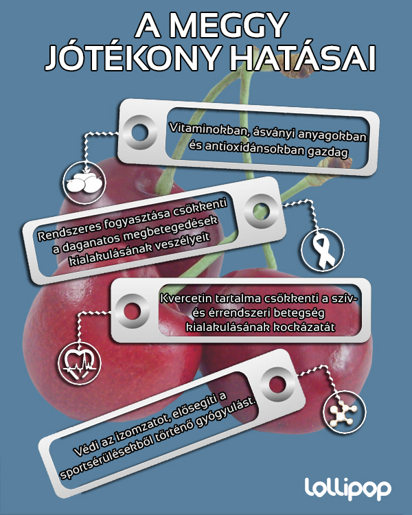 cherry-infographics.jpg
