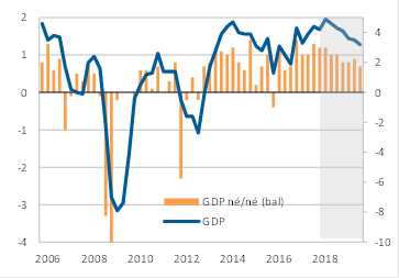 gdp2017q41.png