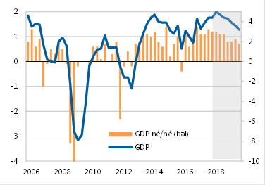 gdp_q1_1.png