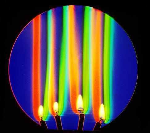 Gyertyalángok feletti légáramlás színszűrő-réses Schlieren-felvételen<br />Fotó: Ny. Prof. Andrew Davidhazy/Dávidházy András, RIT<br />