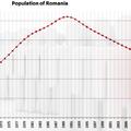 Híjával találtattunk – népszámlálás Romániában