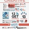 29 lépés a kreativitáshoz