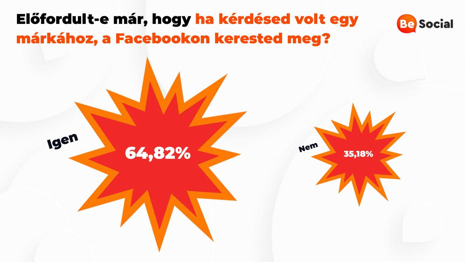 besocial_facebook_30-1536x864.jpg