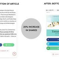 Adatvezérelt blogolás: mit és miért várhatsz el egy céges blogtól?