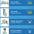 Prognosis: Orvosi játék iPhone-ra
