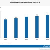 Az egészségbiztosítás jövője – Felkészülés Dr. Nagy Testvérre