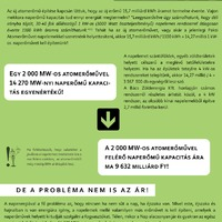 Atom vagy napenergia? Összehasonlító infógrafika!