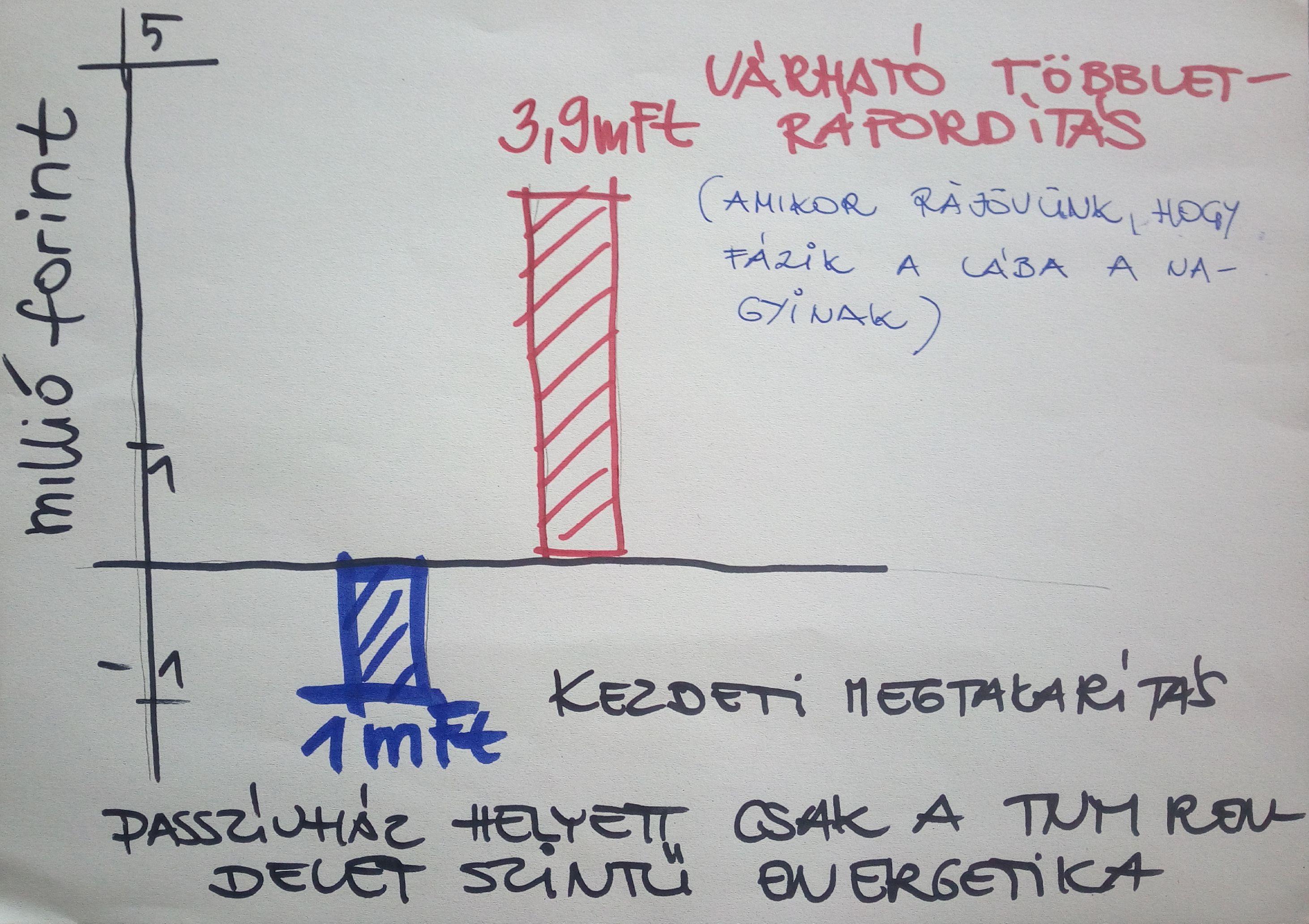 varhato_tobbletraforditas_160530_1.jpg