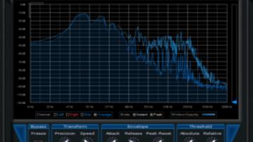 Jó kis ingyenes frekvencia-analizátor