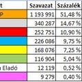 Három Nagy Tanulság a 2014-es európai parlamenti választásról