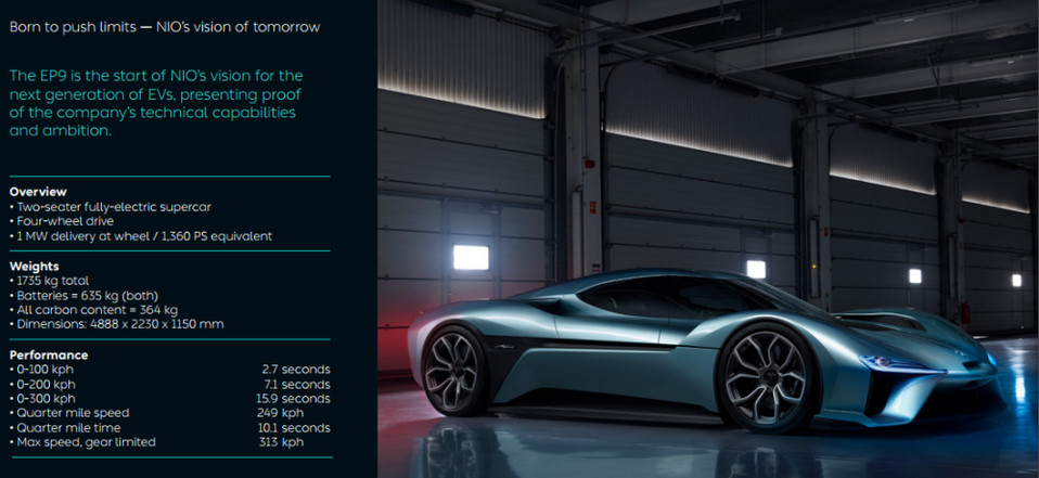 nio elektromos auto milliomos ferfiak jatekszere ep9 parameterek