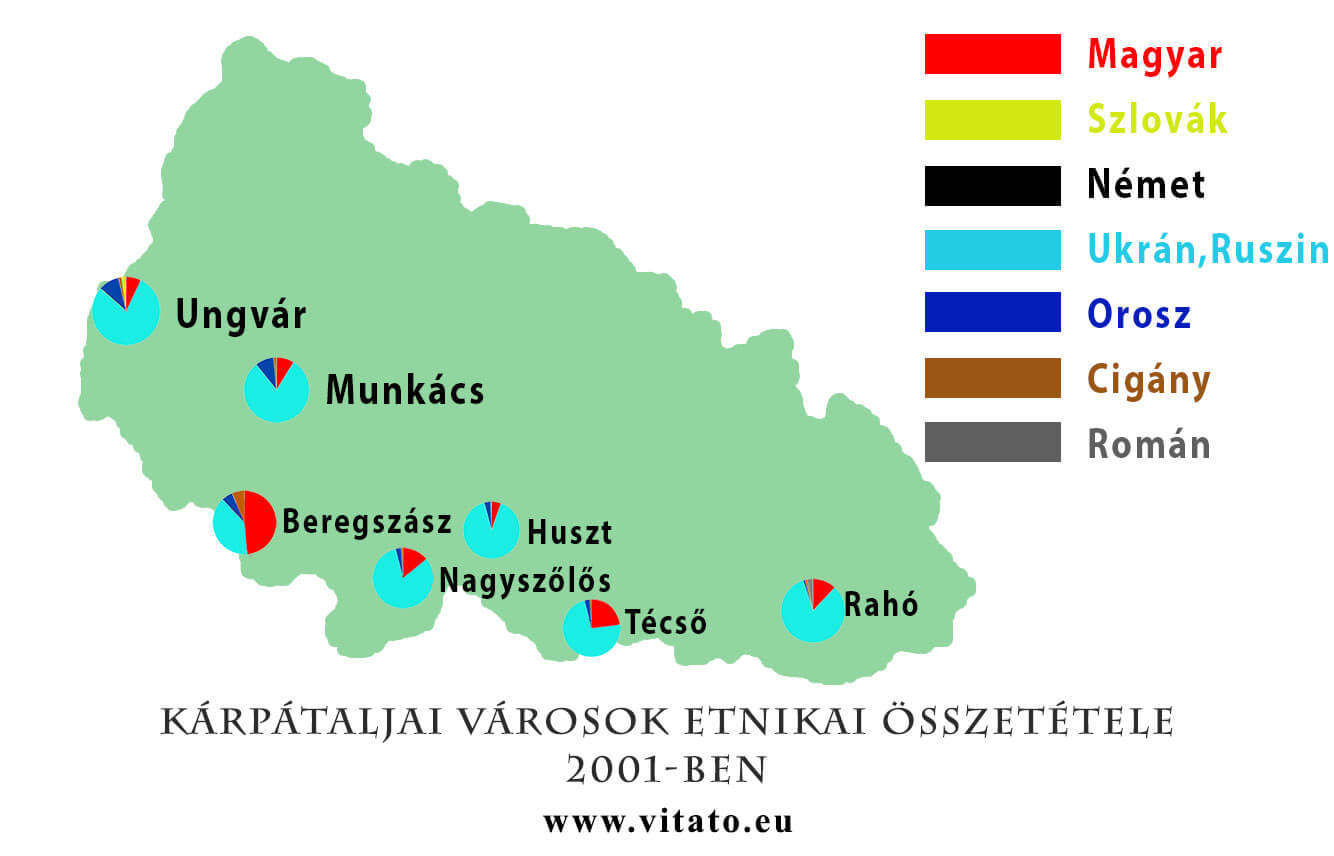 karpataljai-varosok-2001-etnikai-osszetetel.jpg