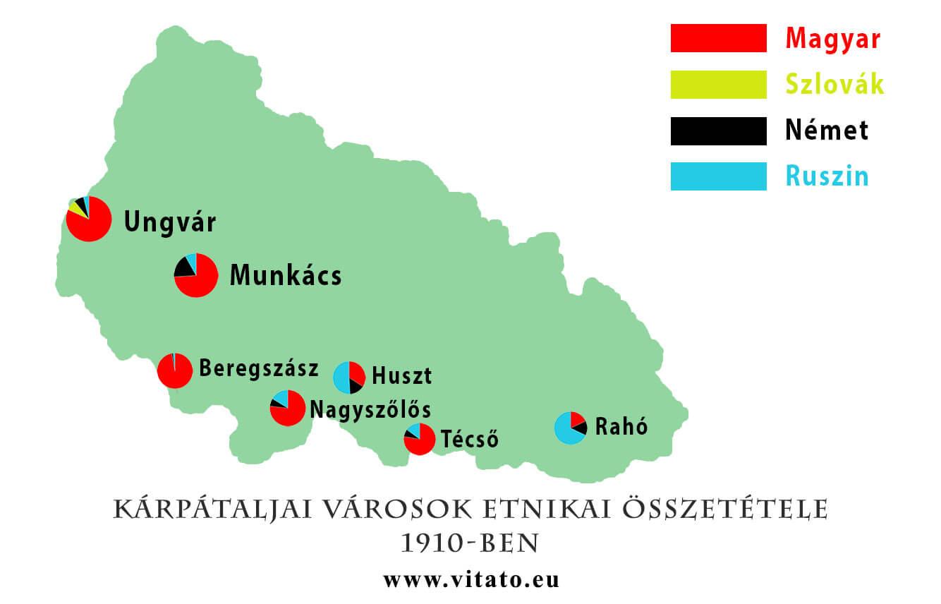 karpataljai-varosok-etnikai-osszetetele-1910.jpg