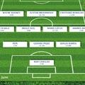 Ki a legnépszerűbb futballista a Facebookon
