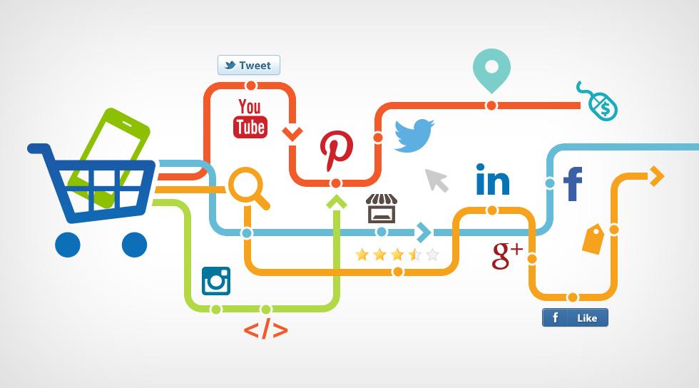 mobil marketing lehetosegek