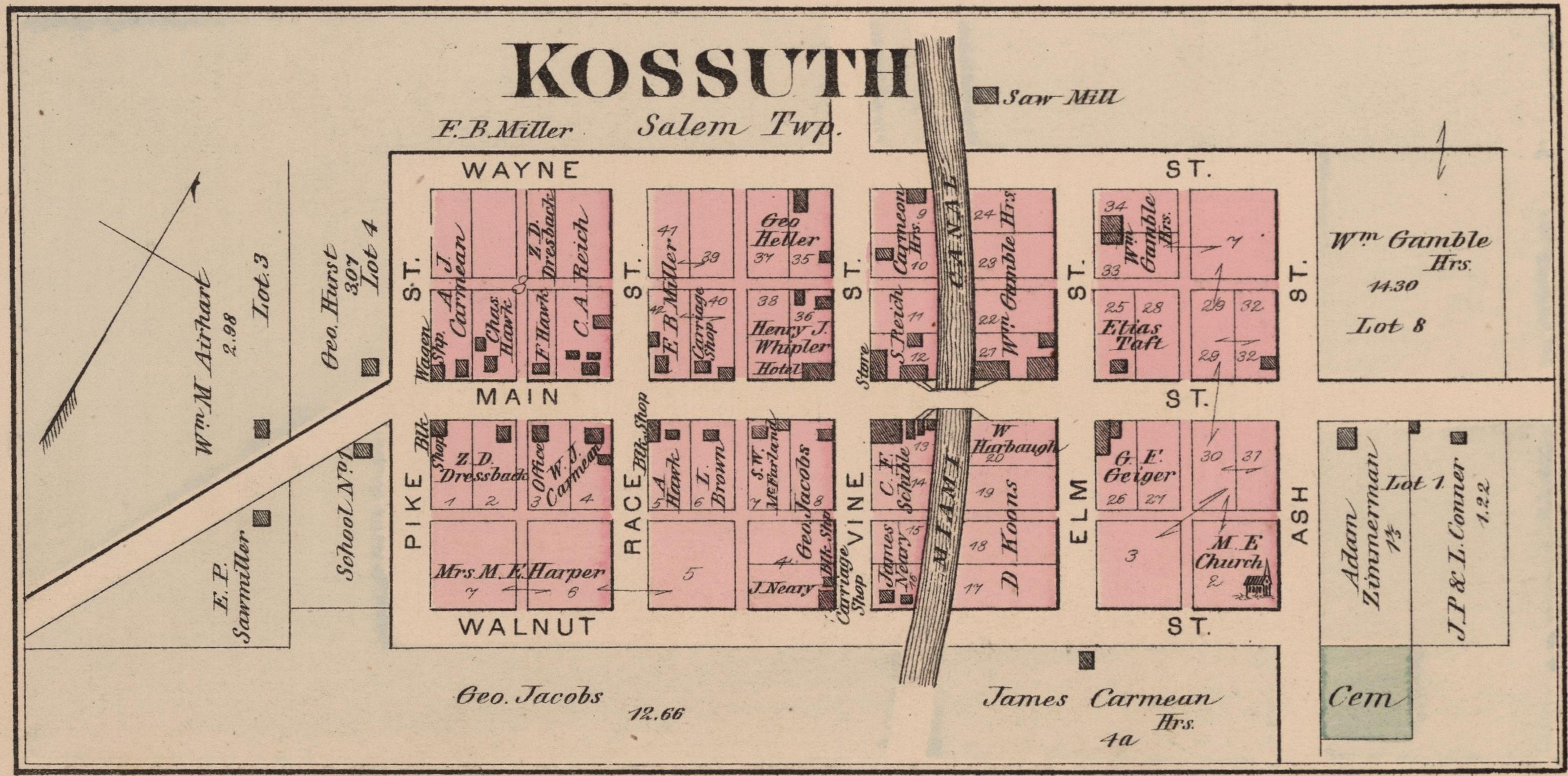 1_kep_kossuth_ohio_1880.jpg