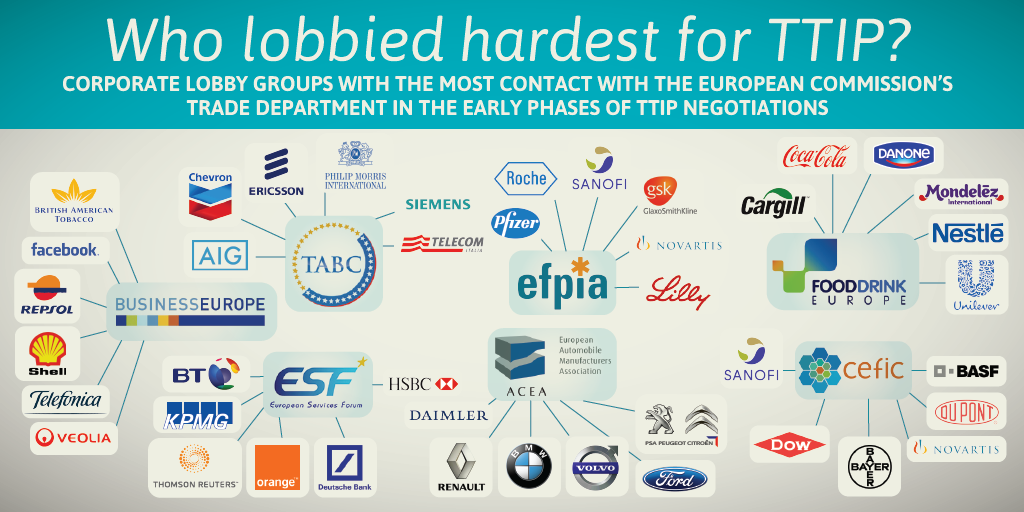 ttip-lobby-groups_0.png