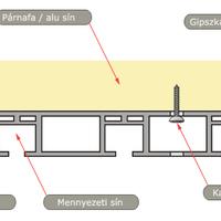 Műanyag karnis hagyományos beépítése