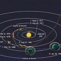 The Space Project – a teljes album a Voyager szondák által gyűjtött hangok köré épített dalokból!