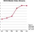 Egyre csökken a web szerepe a videómegosztók nézettségében