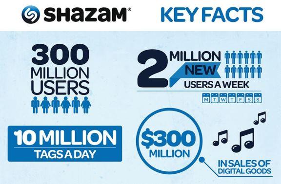 shazam-facts.jpg