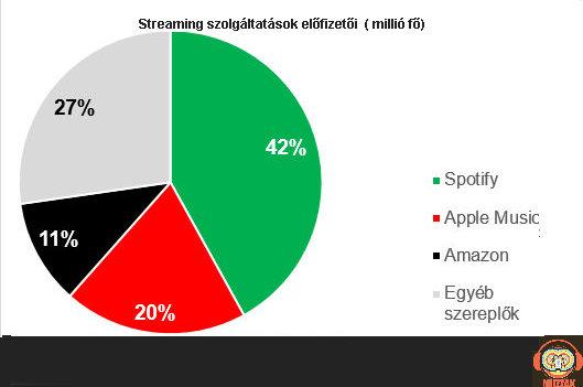 streaming_top3.jpg