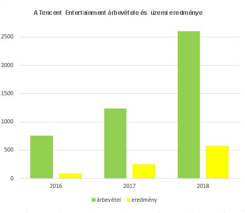 tencent_revenues_1.jpg