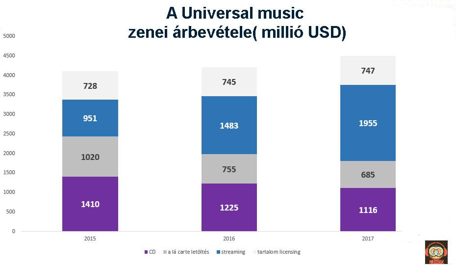 universal_revenues_2017.jpg
