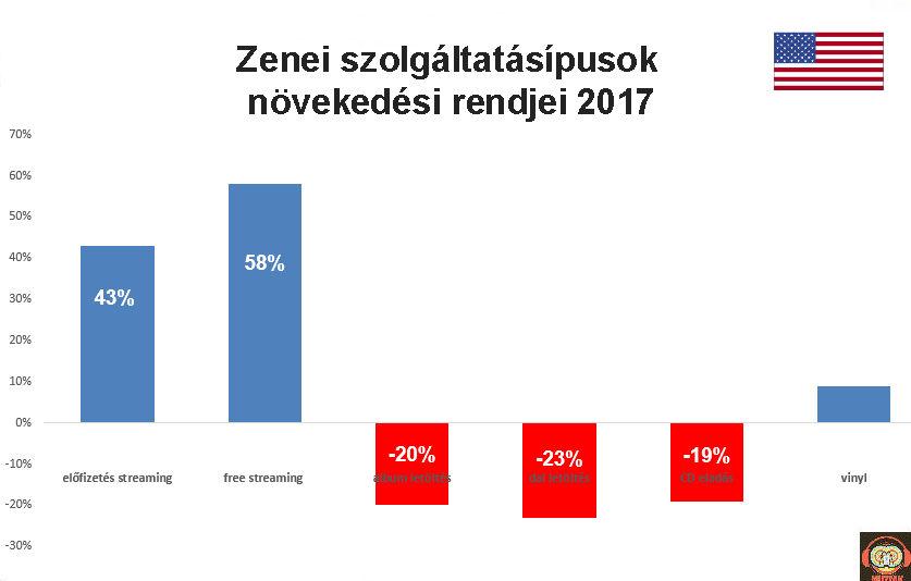 usa_nielsen_2017.jpg