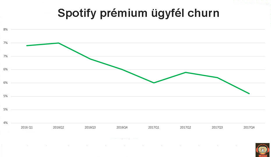 spotify_churn.jpg