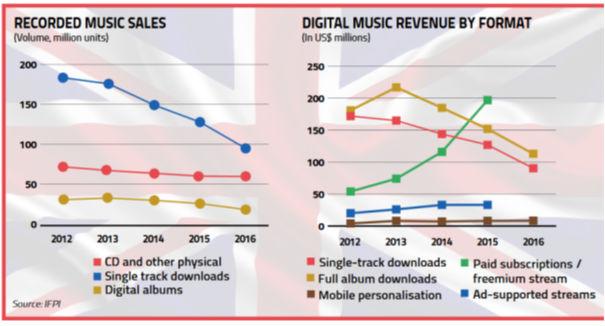 uk_music_sectors.jpg