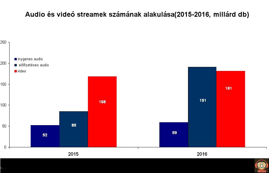 usa_stream_audio-video.jpg