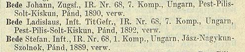 Az 1914. november 3-i veszteséglista részlete