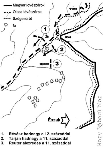 Az 1916. március 14-ei harcok vázlata