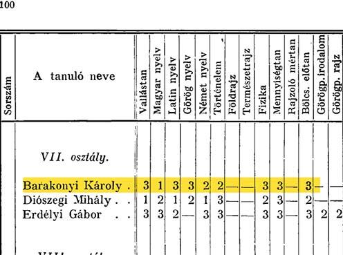 A Debreceni Református Főgimnázium Értesítője az 1914-1915-ös tanévről. 100